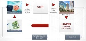 SCPI (1)